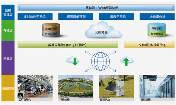 深耕工业物联网解决方案,上海辉度即将亮相IOTE 2018春季展