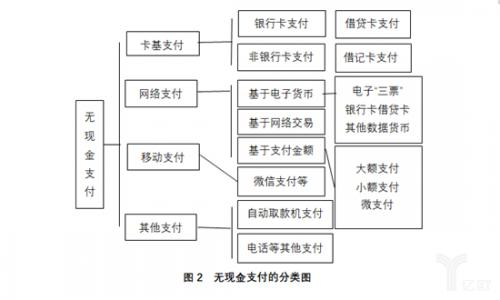 中国无人商业发展报告(2018)