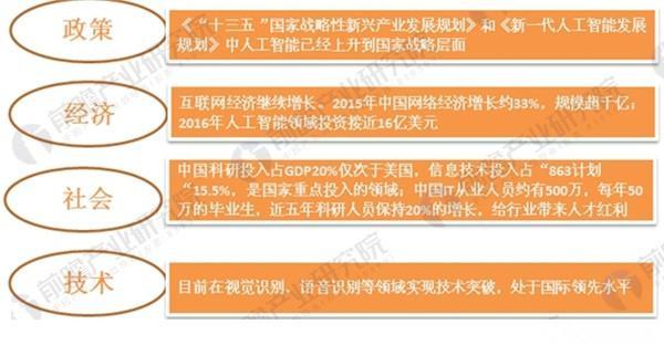中国人工智能风生水起、市场持续爆发,而智能电话机器人已成红海