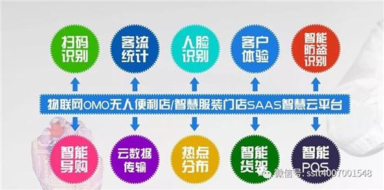 新零售SAAS云平台服务商 盛世龙图即将精彩亮相IOTE 2018夏季展