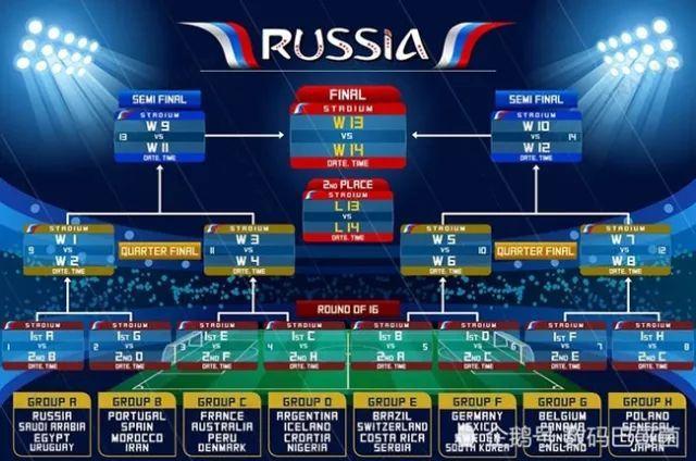 2018俄罗斯世界杯赛程 | 黑科技加持 足球内置