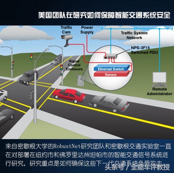 车联网真有那么美好?不以行车安全为基础的联网都是扯淡!