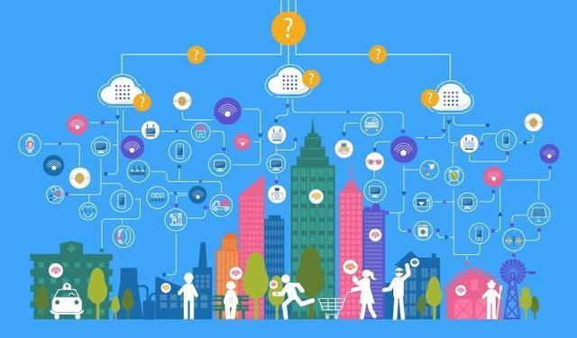 物联网与大数据——智慧城市建设中的大脑和血管