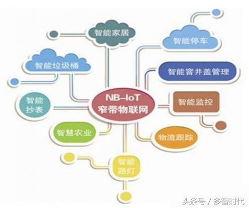 物联网的未来是LoRa,还是NB-IOT?
