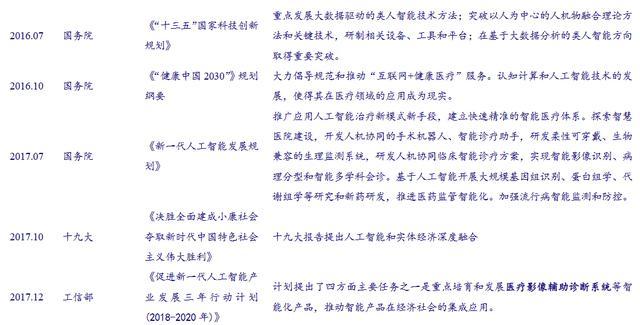 贝斯特全球最奢华娱乐_2018年中国老虎机贝斯特人工智能市场分析及预测:老虎机贝斯特人工智能发展热度不断提升