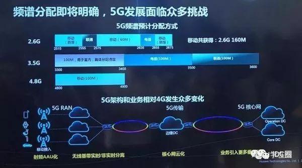 尘埃落定?三大运营商5G频谱方案:移动获2.6GHz的160M,电信联通各获3.5GHz的100M