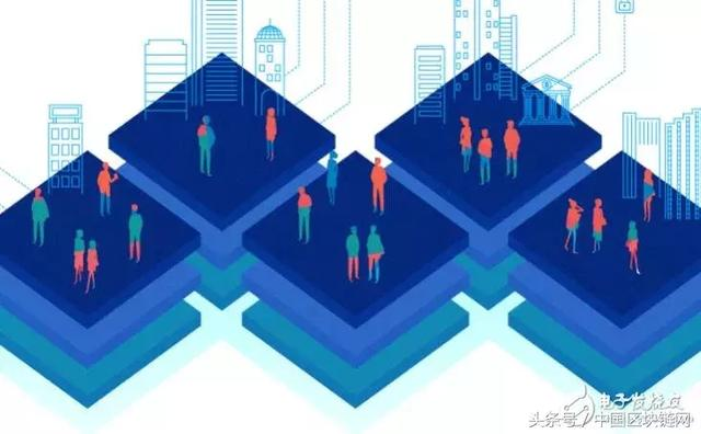 中国区块链网:区块链可以用来做什么?从36个落地应用案例说起