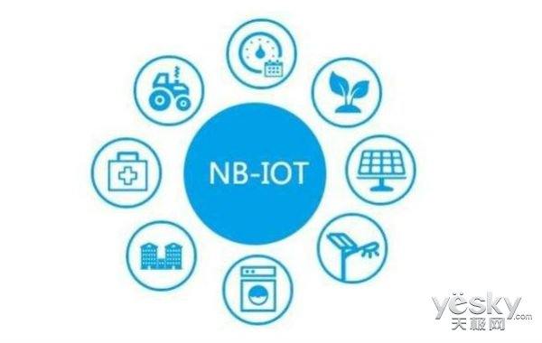 """看懂物联网(3) NB-IoT窄带物联网有多""""NB""""?"""