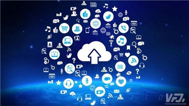 VR/AR/MR/HR、人工智能、大数据、云计算之间的关系分析