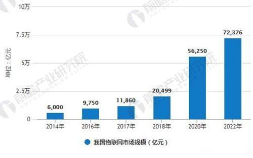 贝斯特全球最奢华娱乐_老虎机贝斯特行业应用领域分析 老虎机贝斯特市场迎来爆发式增长