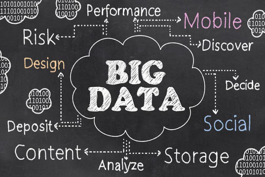 大数据;医疗;大健康,工业大数据,制造业,工业革命