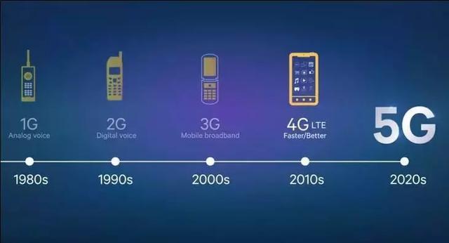 一文看懂5G技术,噱头还是革命?