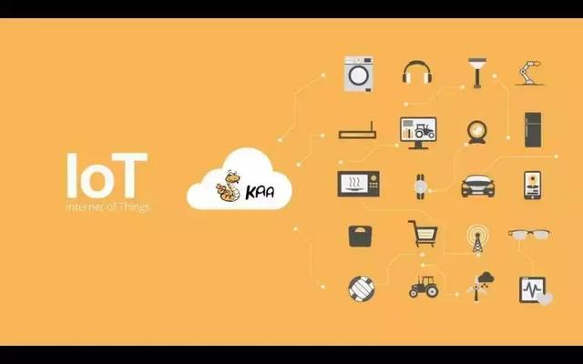 老虎机_老虎机贝斯特(IoT)的11大老虎机贝斯特:AWS、Azure、谷歌云、Oracle、
