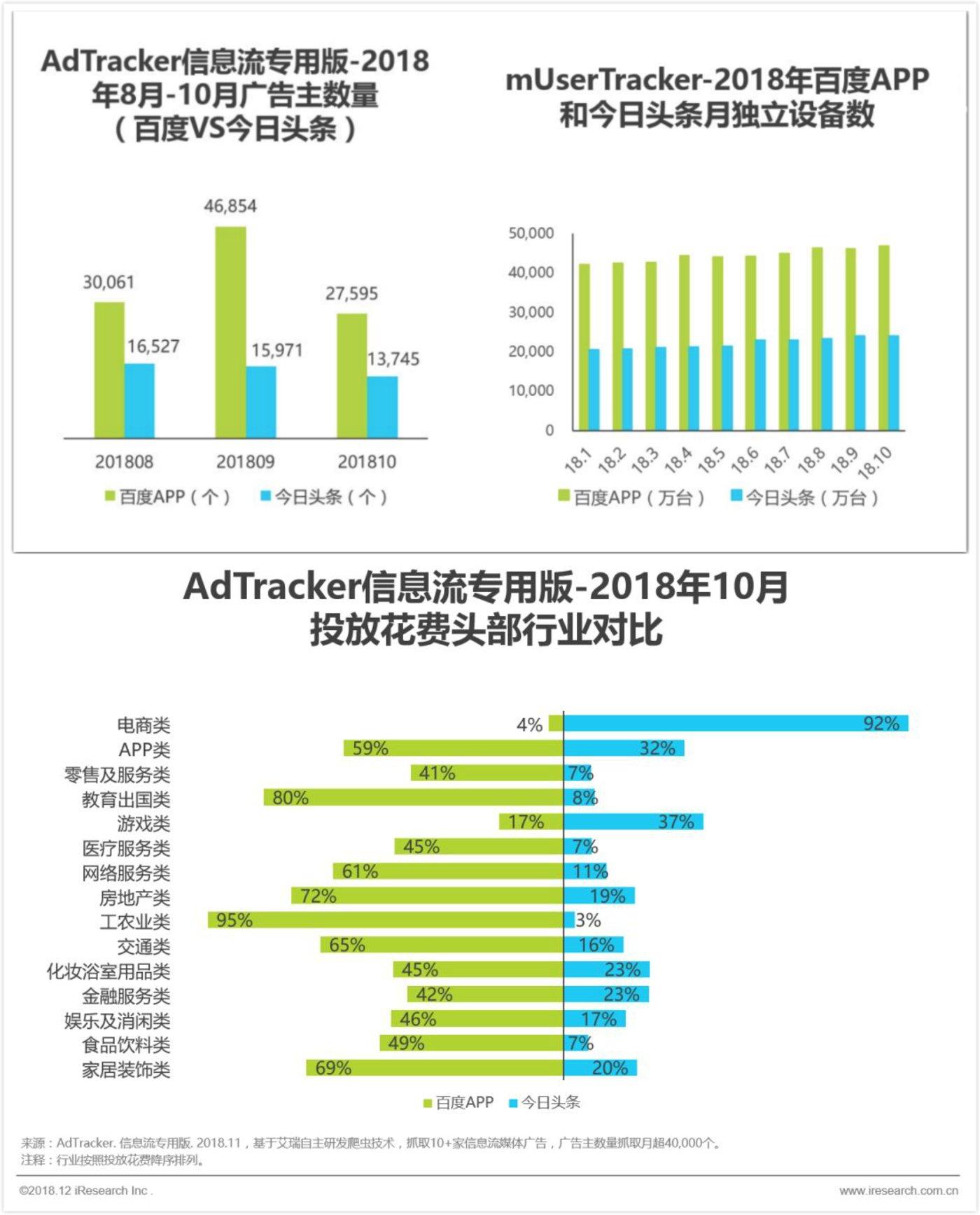 老虎机_六大经典商业案例,盘点科技巨头的2018