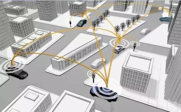 车联网将给汽车的未来带来怎样的改变?