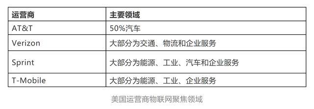 贝斯特BSTBET.COM_老虎机贝斯特已成全球运营商的奢侈业务,中国三大运营商的表现又如何?