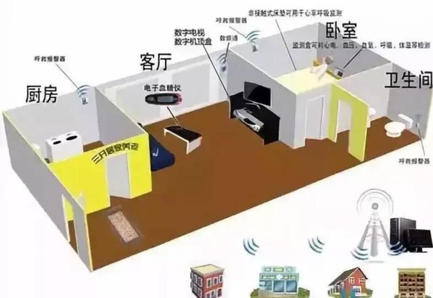 万物皆可IoT:日本养老启示录