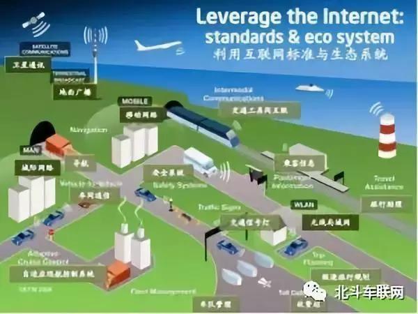 如何理解车联网-车联网还有哪些发展空间