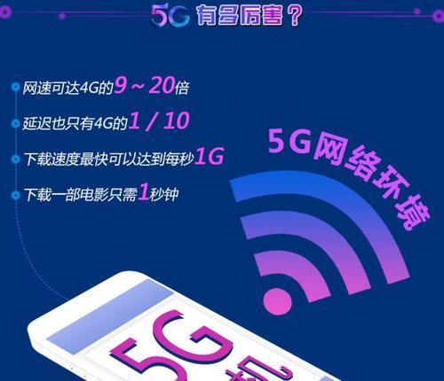长知识:5G到底是啥意思?