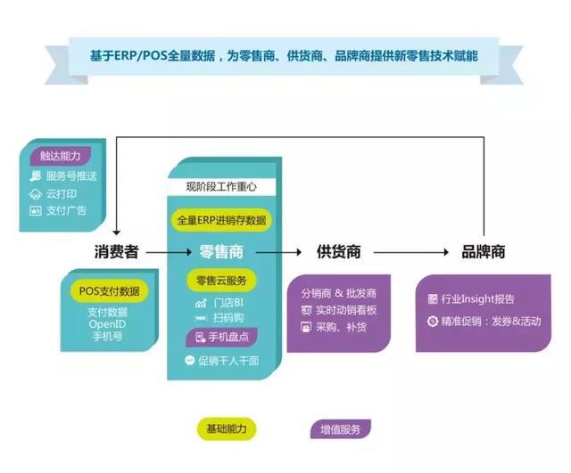青岛方象将亮相第三届(2019)中国智慧零售数字化博览会