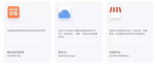 商米将亮相第三届(2019)中国智慧零售数字化博览会