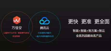 万佳安+腾讯云,锁定智能家居新态势2019.2735.png