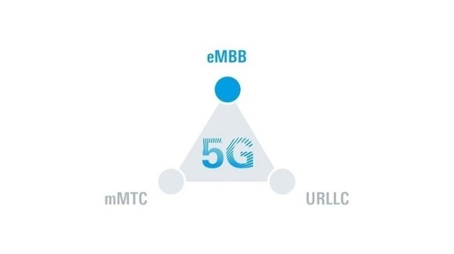 5G商用道阻且长,加快其进程的最佳路径是什么?
