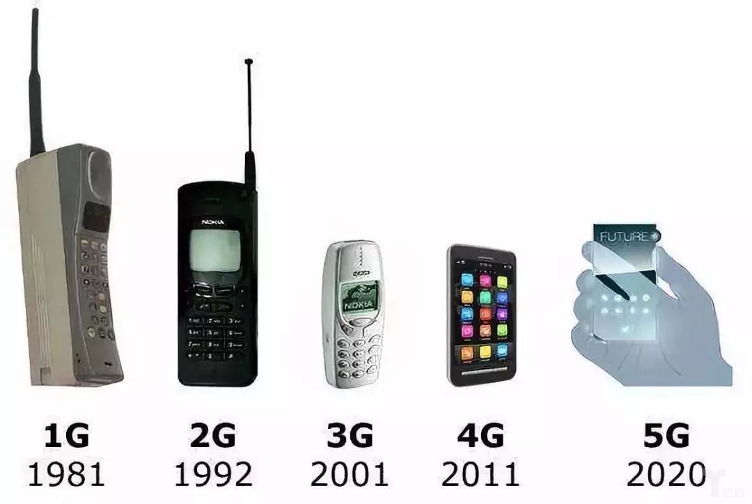 1G-5G的变化