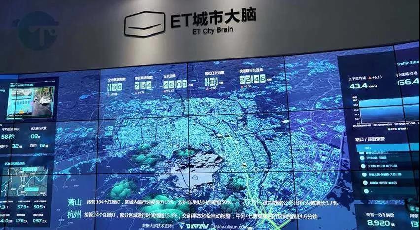 反木桶效应下,中国智能城市将只剩阿里、百度、华为三大玩家