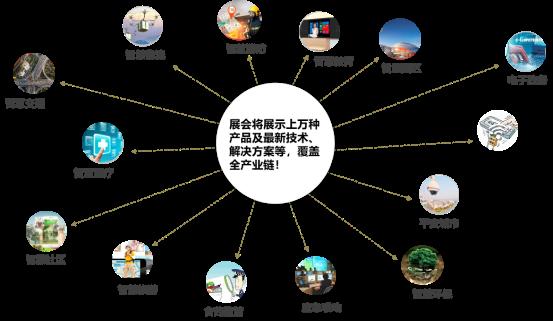 3、ISCE 2019深圳国际智慧城市博览会稿件2087.png