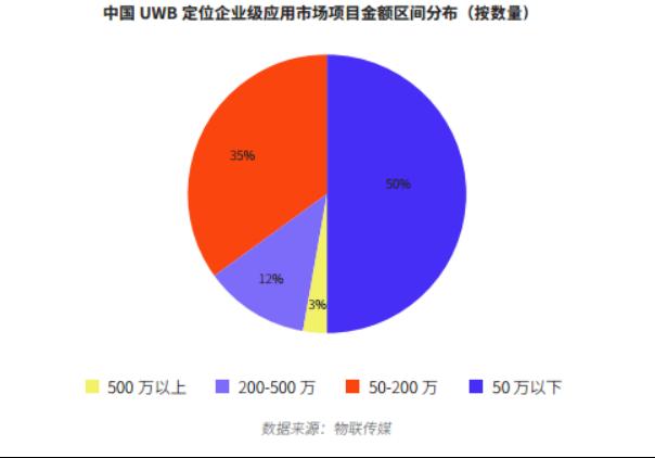 UWB报告-简版9279.png