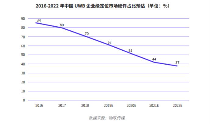 UWB报告-简版5694.png