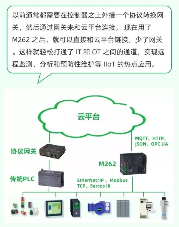 5G/物联网