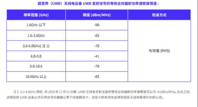 UWB報告-簡版2569.png