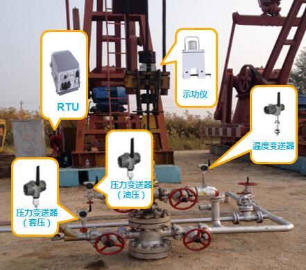 国内某油田油水井远程诊断系统安装的多种传感器监测设备