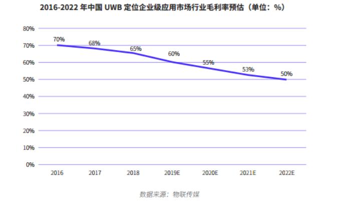 UWB報告-簡版7114.png