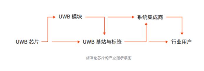 UWB報告-簡版4873.png
