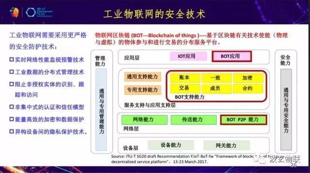 工业物联网的技术与挑战(PPT全文)
