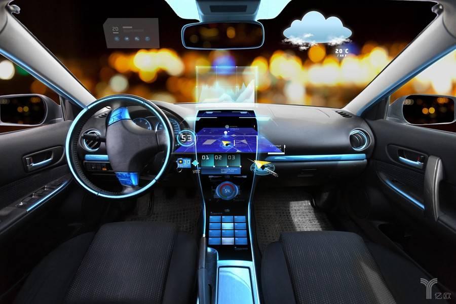 车载AR,车联网,车载交互,无人驾驶,5G,Car OS,车机系统,车联网