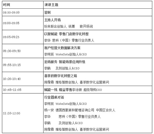 一文解读ISRE2019 第四届深圳国际智慧零售博览会暨无人售货展