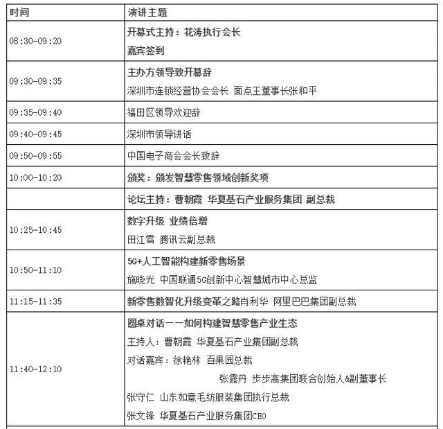 一文解读ISRE2019 第四届深圳国际一级a做爰片零售博览会暨无人售货展