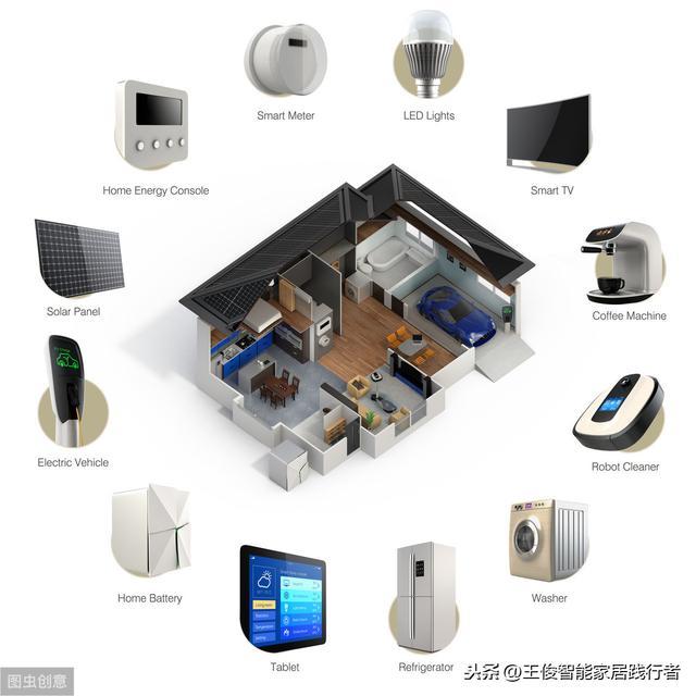 《Smart 4.0 智能家居新革命》-- 核心要素 可靠性(连载)