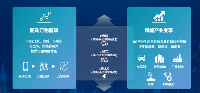 31日-深圳-联通演讲整理248.png