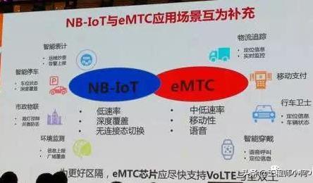 十大性能PK:当NB-IoT 遇上 eMTC
