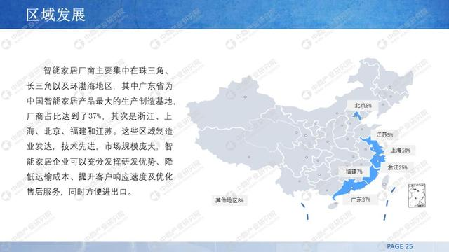中商报告:《2019年中国智能家居行业市场前景研究报告》