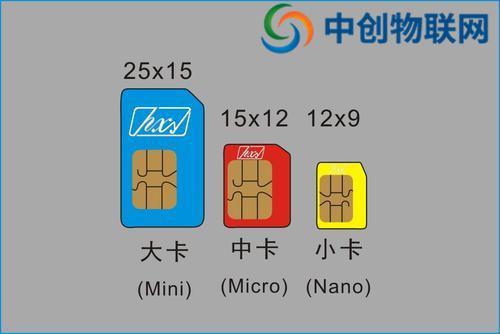 企业应该如何搭建物联网卡服务器?