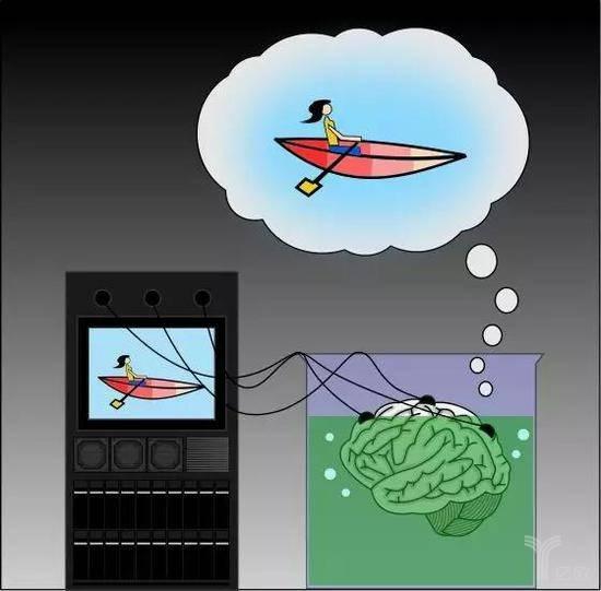 思想实验:缸中之脑.jpg