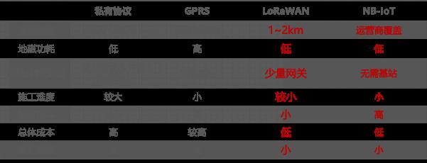 城市一级a做爰片停车效果如何,地磁车位检测器选择至关重要 - 外发(2)3570.png