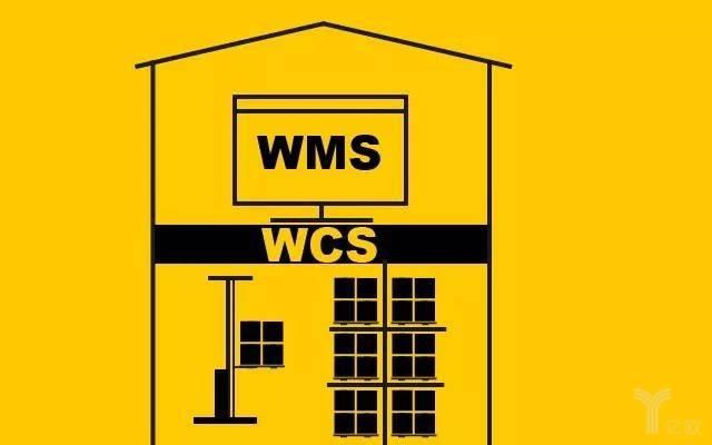 WMS/WCS