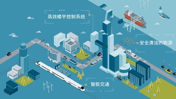 AIoT化 推动智慧城市走向应用智能